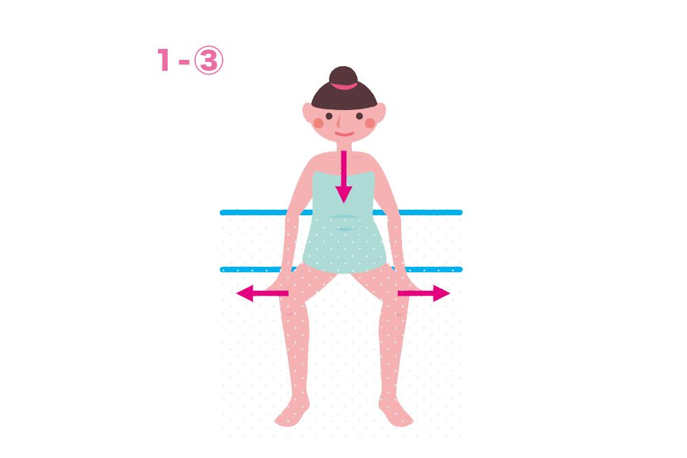 3-腰浴運動07_1-3