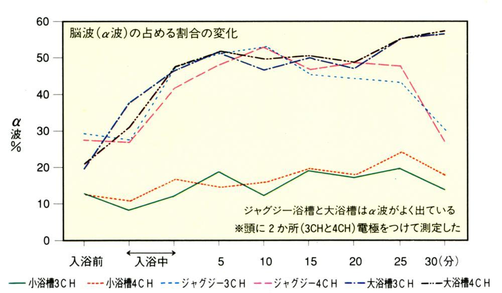 6-グラフ