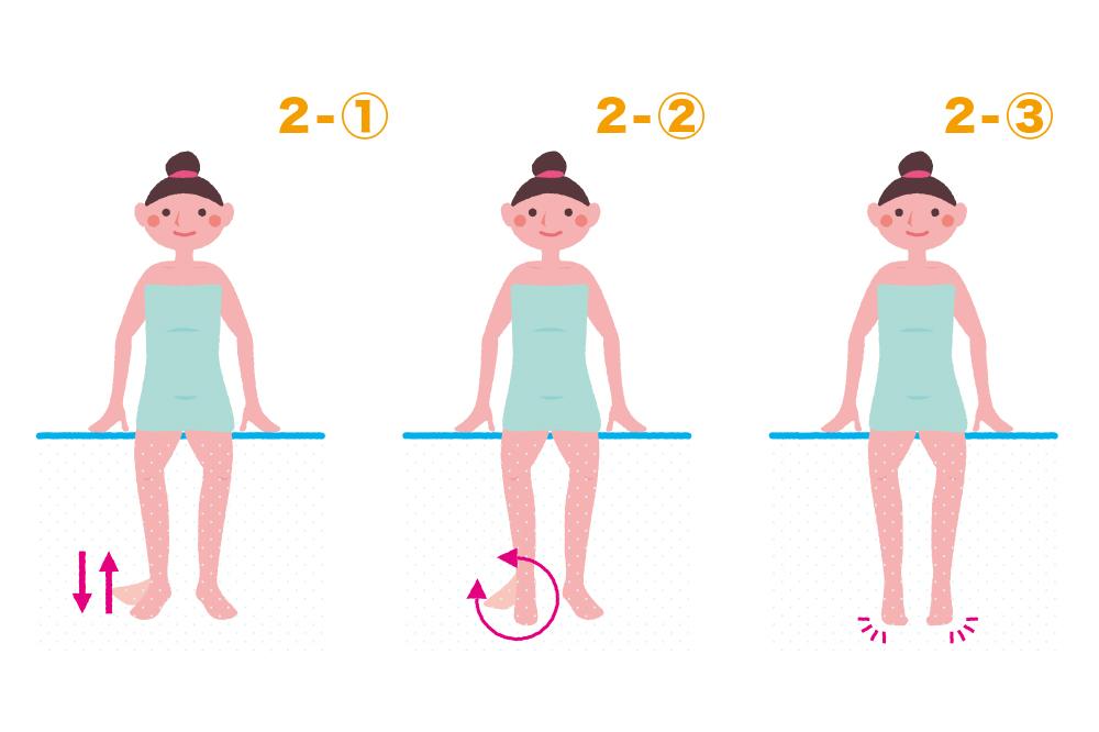 4-足浴運動06_2-1,2,3